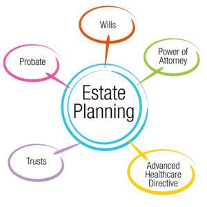 Estate Planning Bartlett Law Firm